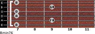 Bmin7/6 for guitar on frets 7, 9, 7, 7, 9, 7