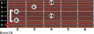 Bmin7/6 for guitar on frets x, 2, 4, 2, 3, 4