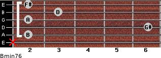 Bmin7/6 for guitar on frets x, 2, 6, 2, 3, 2