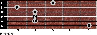 Bmin7/9 for guitar on frets 7, 4, 4, 4, 3, 5