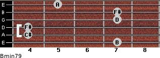 Bmin7/9 for guitar on frets 7, 4, 4, 7, 7, 5