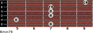 Bmin7/9 for guitar on frets 7, 5, 7, 7, 7, 9