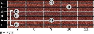 Bmin7/9 for guitar on frets 7, 9, 7, 7, 10, 9