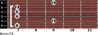 Bmin7/9 for guitar on frets 7, 9, 7, 7, 7, 9