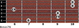 Bmin7/9 for guitar on frets 7, 9, 9, 6, 10, 10