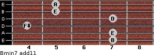 Bmin7(add11) for guitar on frets 7, 7, 4, 7, 5, 5