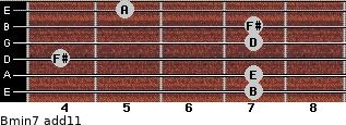 Bmin7(add11) for guitar on frets 7, 7, 4, 7, 7, 5