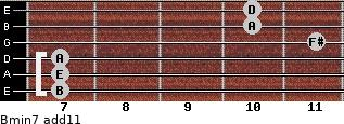 Bmin7(add11) for guitar on frets 7, 7, 7, 11, 10, 10