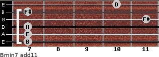 Bmin7(add11) for guitar on frets 7, 7, 7, 11, 7, 10