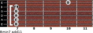Bmin7(add11) for guitar on frets 7, 7, 7, 7, 7, 10