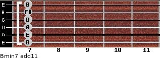 Bmin7(add11) for guitar on frets 7, 7, 7, 7, 7, 7