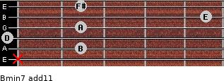 Bmin7(add11) for guitar on frets x, 2, 0, 2, 5, 2