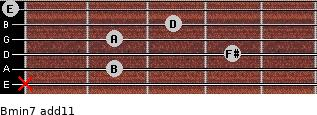 Bmin7(add11) for guitar on frets x, 2, 4, 2, 3, 0