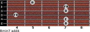 Bmin7(add4) for guitar on frets 7, 7, 4, 7, 7, 5