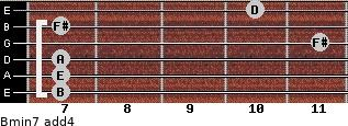 Bmin7(add4) for guitar on frets 7, 7, 7, 11, 7, 10