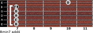 Bmin7(add4) for guitar on frets 7, 7, 7, 7, 7, 10