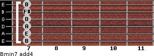 Bmin7(add4) for guitar on frets 7, 7, 7, 7, 7, 7