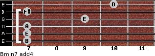 Bmin7(add4) for guitar on frets 7, 7, 7, 9, 7, 10