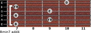 Bmin7(add4) for guitar on frets 7, 9, 7, 9, 7, 10