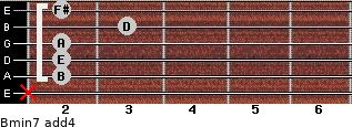 Bmin7(add4) for guitar on frets x, 2, 2, 2, 3, 2