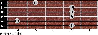 Bmin7(add9) for guitar on frets 7, 4, 7, 7, 7, 5