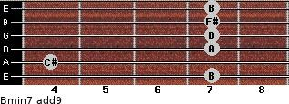 Bmin7(add9) for guitar on frets 7, 4, 7, 7, 7, 7