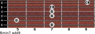 Bmin7(add9) for guitar on frets 7, 5, 7, 7, 7, 9