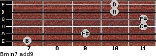 Bmin7(add9) for guitar on frets 7, 9, 11, 11, 10, 10
