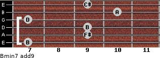 Bmin7(add9) for guitar on frets 7, 9, 9, 7, 10, 9