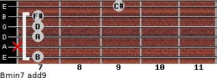 Bmin7(add9) for guitar on frets 7, x, 7, 7, 7, 9