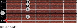 Bmin7(add9) for guitar on frets x, 2, 0, 2, 2, 2