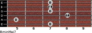 Bmin(Maj7) for guitar on frets 7, 5, 8, 7, 7, 7