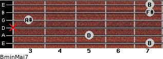 Bmin(Maj7) for guitar on frets 7, 5, x, 3, 7, 7