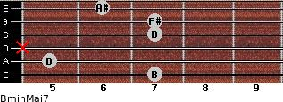 Bmin(Maj7) for guitar on frets 7, 5, x, 7, 7, 6