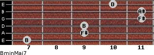 Bmin(Maj7) for guitar on frets 7, 9, 9, 11, 11, 10