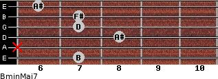Bmin(Maj7) for guitar on frets 7, x, 8, 7, 7, 6