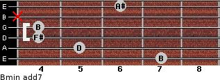 Bmin(add7) for guitar on frets 7, 5, 4, 4, x, 6