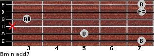 Bmin(add7) for guitar on frets 7, 5, x, 3, 7, 7