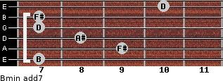 Bmin(add7) for guitar on frets 7, 9, 8, 7, 7, 10