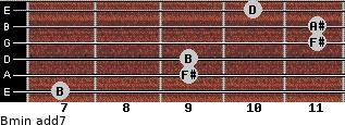 Bmin(add7) for guitar on frets 7, 9, 9, 11, 11, 10