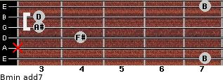 Bmin(add7) for guitar on frets 7, x, 4, 3, 3, 7