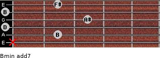 Bmin(add7) for guitar on frets x, 2, 0, 3, 0, 2