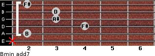 Bmin(add7) for guitar on frets x, 2, 4, 3, 3, 2