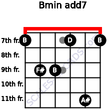 Bmin(add7) for guitar on frets 7, 9, 9, 7, 11, 7
