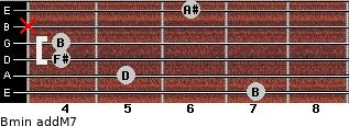 Bmin(addM7) for guitar on frets 7, 5, 4, 4, x, 6