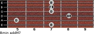 Bmin(addM7) for guitar on frets 7, 5, 8, 7, 7, 7