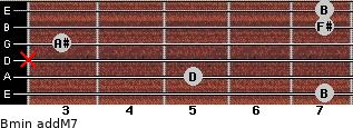 Bmin(addM7) for guitar on frets 7, 5, x, 3, 7, 7