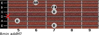 Bmin(addM7) for guitar on frets 7, 5, x, 7, 7, 6