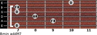 Bmin(addM7) for guitar on frets 7, 9, 8, 7, 7, 10