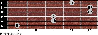 Bmin(addM7) for guitar on frets 7, 9, 9, 11, 11, 10